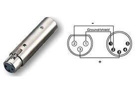 Soundsation SADA050 - adapter DMX 3PIN/5PIN